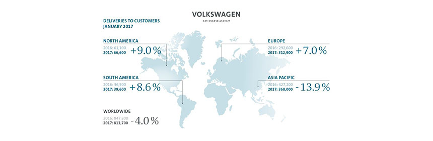 volkswagen group in china essay Volkswagen ag automotive company essay volkswagen factbook 2012 to achieve volkswagen group's goal of so ,china is the biggest market for the vw group.